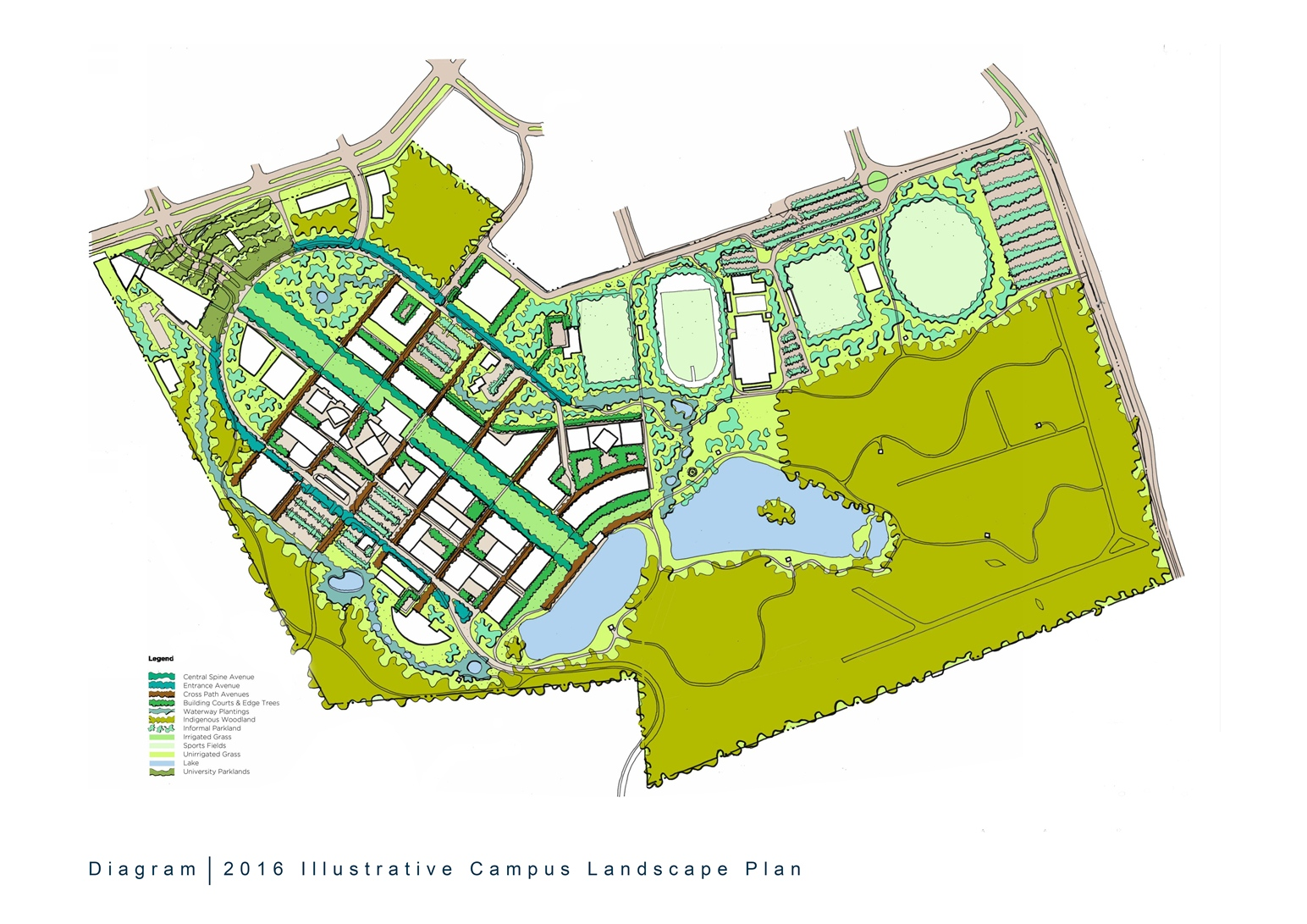 Parkland Campus Map.Diagrams And Imagery Campus Master Plan 2012 University Of The